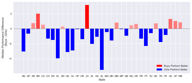 Creating a filled barchart with matplotlib – data | poly